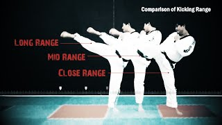 How To Use Taekwondo Round House Kick in 3 Different Kicking Range | TaekwonWoo