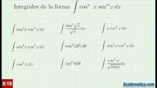 Ejemplos de integrales que contienen senos y cosenos - Pares e impares del libro de Stewart