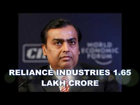 Top 10 richest person of india  2014