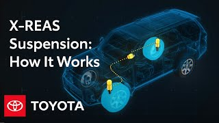 homepage tile video photo for How the X-REAS Suspension System Works Off Road & On Road | Toyota