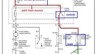 mqdefault electrical fundermentals youtube masterbuilt wiring diagram at bakdesigns.co