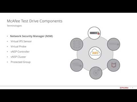 mcafee-virtual-network-security-platform-(vnsp)-test-drive-on-aws