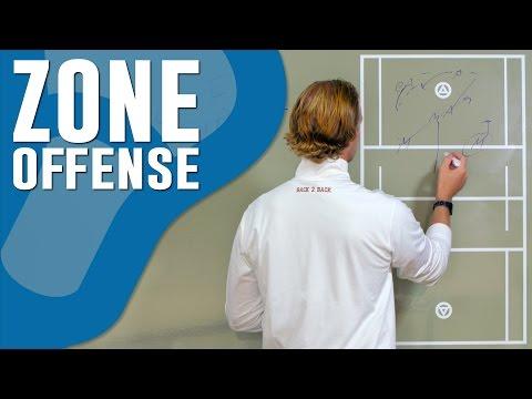 Lacrosse Zone Offense