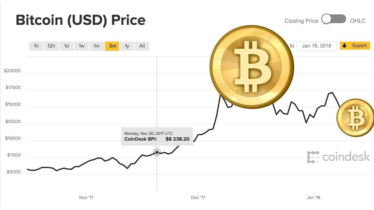 parsisiųsti bitcoin apk duona bitcoin piniginė