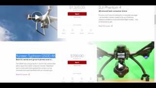 FREE Amazon Drone Niche And EXACTLY How To Dominate Step By Step!