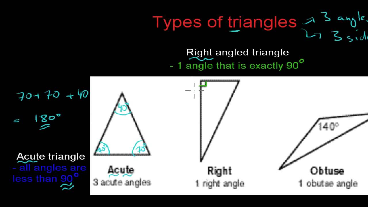 3  Acute  Right Angle And Obtuse Triangle