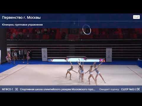 Первенство Москвы 2020  по художественной гимнастике, команда МГФСО.Обруч. 24,8.