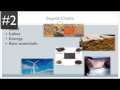 Economics - Supply and the Law of Supply