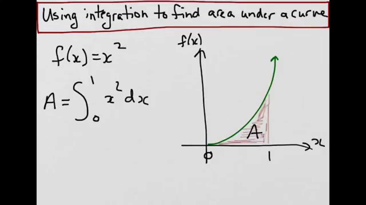 Finding area under a curve using integration youtube finding area under a curve using integration ccuart Gallery