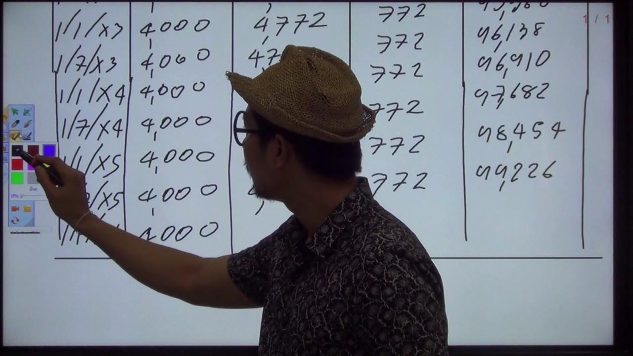แสดงการคำนวณตัดจ่ายส่วนลดหุ้นกู้ 2/2 (วิธีอัตราดอกเบี้ยที่แท้จริง และวิธีเส้นตรง)