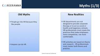 Myths About HRM