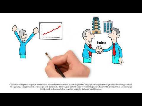 ProfitLevel | Izobraževanje - Indeks