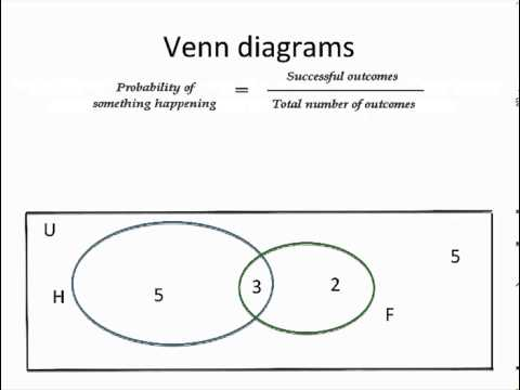 Venn Diagrams For Ib Math Studies Youtube