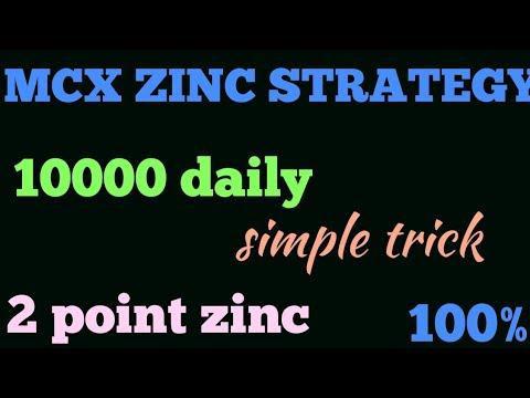 MCX ZINC RS 10000 PROFIT STRATEGY DAILY | HINDI