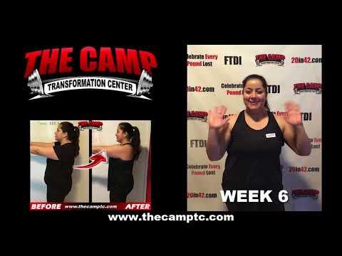 Laguna Hills Fitness 6 Week Challenge Results - Sherri Alaghband