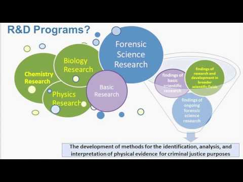 NIJ Forensic Science R&D for Criminal Justice Purposes Program, National Institute of Justice, FY17