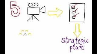 Strategic Planning Step 1 - Prepare