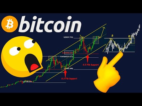 BUY BITCOIN AND ETHEREUM RIGHT NOW!!!!!!!!!????[must watch video for eth and btc holders!!!!!!!]