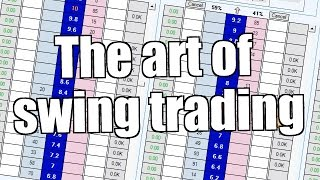 Betfair trading - The art of swing trading