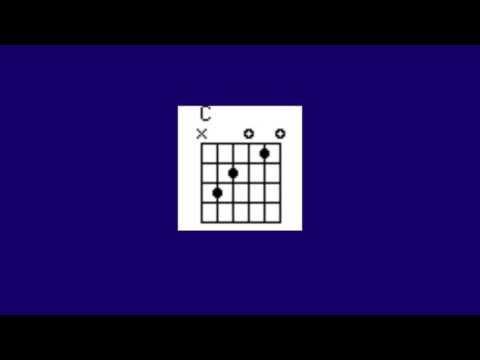 Tum Hi Ho ---Ashiqui 2 Chords