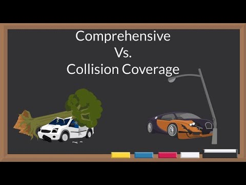 #IQ #Collision Understanding Your Auto Policy - Comprehensive Vs. Collision Coverage Explained