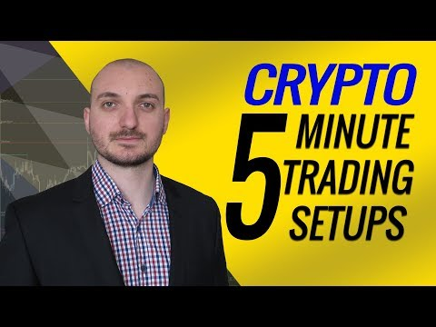 Lite Coin (LTCUSD) - intraday sell setup