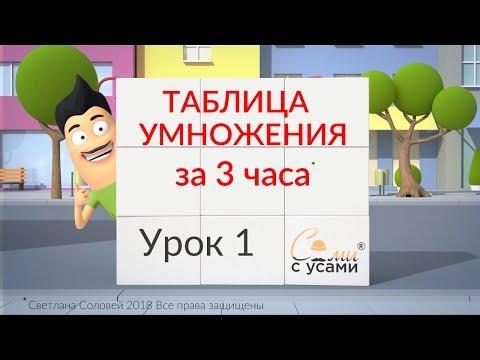 Как научить ребенка таблице умножения 2 класс видео