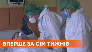 Коронавирус в мире ВОЗ информирует об ухудшении эпидситуации на планете
