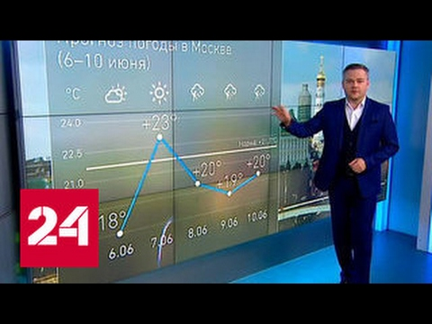 Погода 24: дожди в Европе