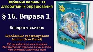 § 16. Вправа 1. Квадрати значень (Lazarus) | 9 клас | Морзе