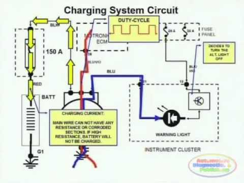 Charging System & Wiring Diagram - YouTube: 1996 Nissan Pathfinder Alternator Wiring Diagram at e-platina.org