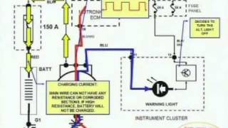 Charging System & Wiring Diagram