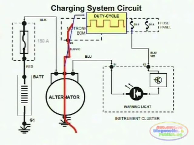 [ZTBE_9966]  Charging System & Wiring Diagram - YouTube | Ford Marine Alternator Wiring Diagram |  | YouTube