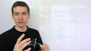 Способы заработка на блоге