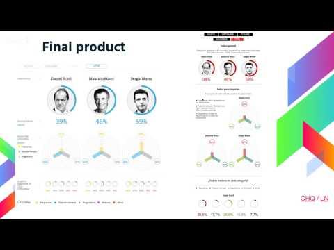 Santiago Data Visualization: Meetup 2 (1st Speaker, Pablo Paladino)
