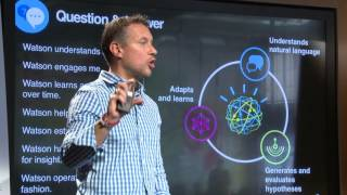 PSFK Future of Retail 2016 SF: How IBM Watson Powers Cognitive Retail