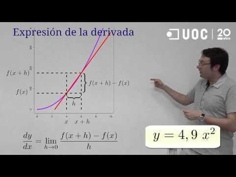 Derivada: Coeficientes da Reta (Aula 1)из YouTube · Длительность: 31 мин6 с