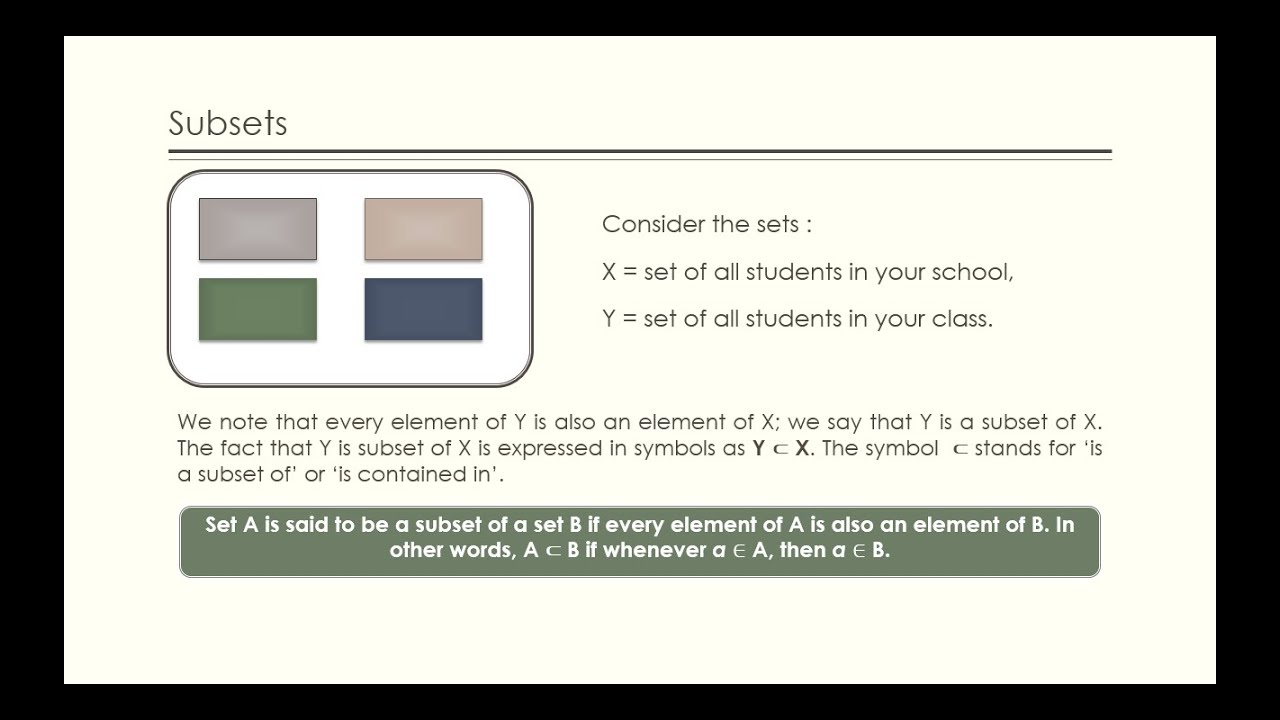 Class 11 Maths Chapter 1 Sets Part 4 Youtube