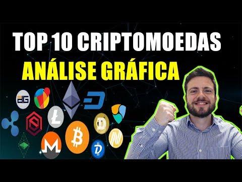 Análise Bitcoin E Criptomoedas! BTC, ETH, LTC, BCH, BNB, EOS, TRX, NANO, ETC