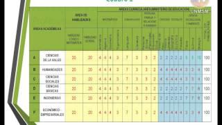 Fundamentación del puntaje mínimo para ingreso a UNMSM en Proceso de Admisión 2015-I