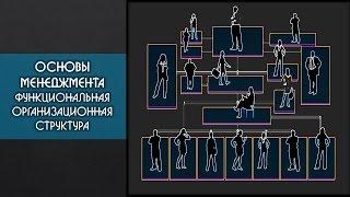видео Виды организационных структур службы маркетинга