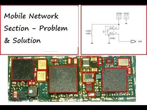 [Hindi/Urdu] Mobile Network Section | All Fault with their Solution | Complete Step by Step by |