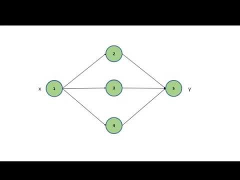 Basic Artificial Neural Network in Excel