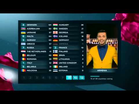 Eurovision 2013 Full Voting BBC