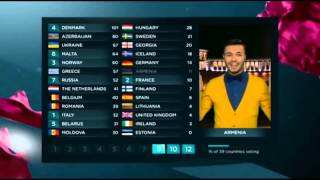 Repeat youtube video Eurovision 2013 Full Voting BBC