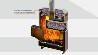 Обзор серии банных печей «Кузбасс»