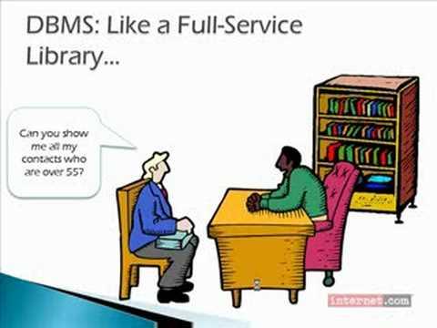SQL Server database intro
