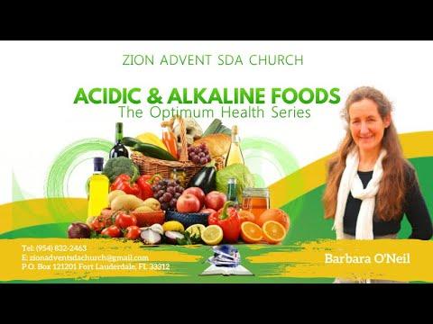 3 16 18   Acid & Alkaline Foods