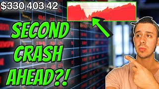 The TRUE Chances of a SECOND Market Crash!? Robinhood Investing