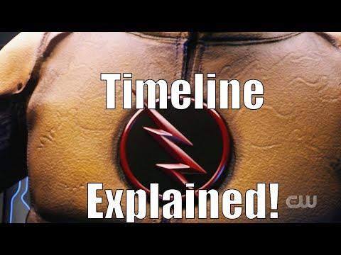 The Flash: Reverse Flash Timeline Explained